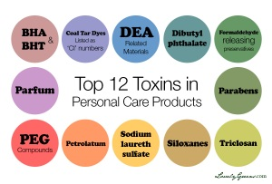 Chemicals-in-beauty-products